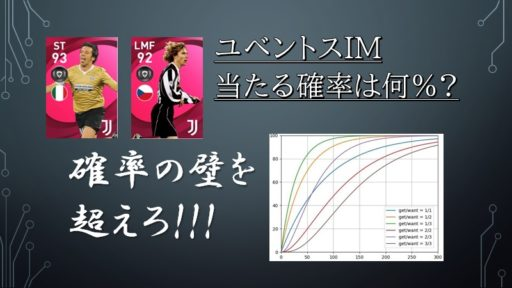 確率で見るIMガチャ 11/12~ユベントスIM